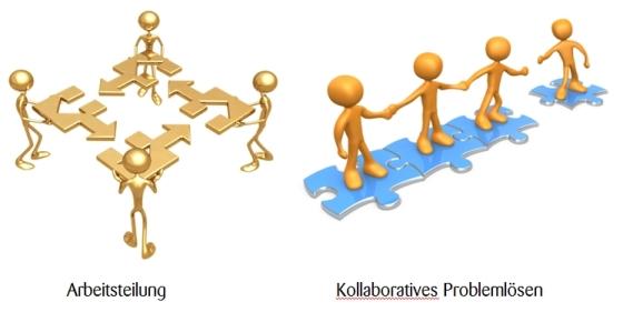 ArbeitsteilungKollaborativesProblemlösen